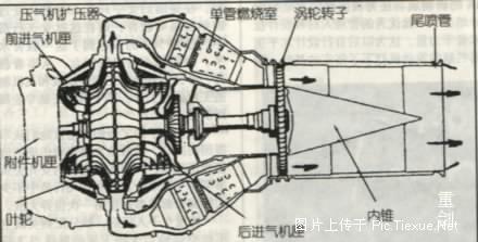 图03 PF-1A结构剖视图